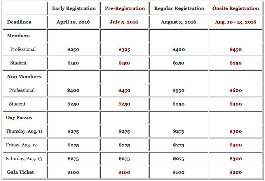 2016-Reg-Rates
