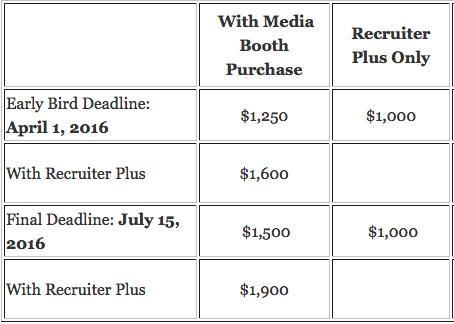 2016 Recruiter Plus Rates